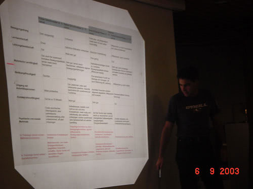 Einführung für angehende Schwimmsportleitende 2003 - Bild  14